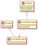 designpatterns:factorymethod.png